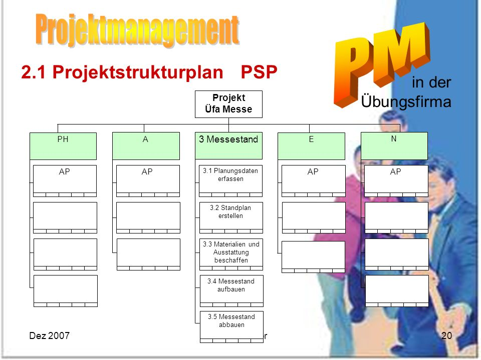 Projektmanagement 2.1 Projektstrukturplan PSP in der Übungsfirma