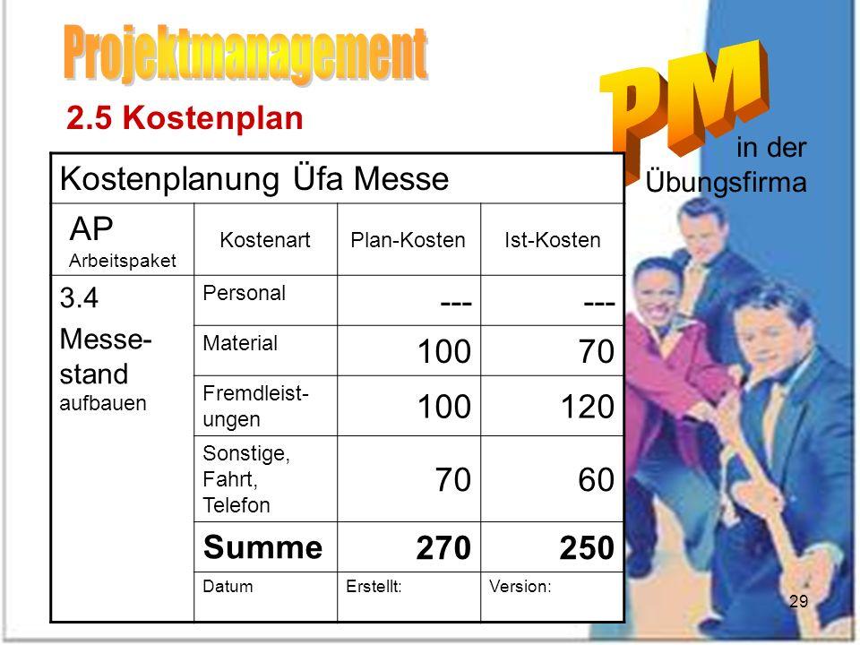 Projektmanagement 2.5 Kostenplan Kostenplanung Üfa Messe