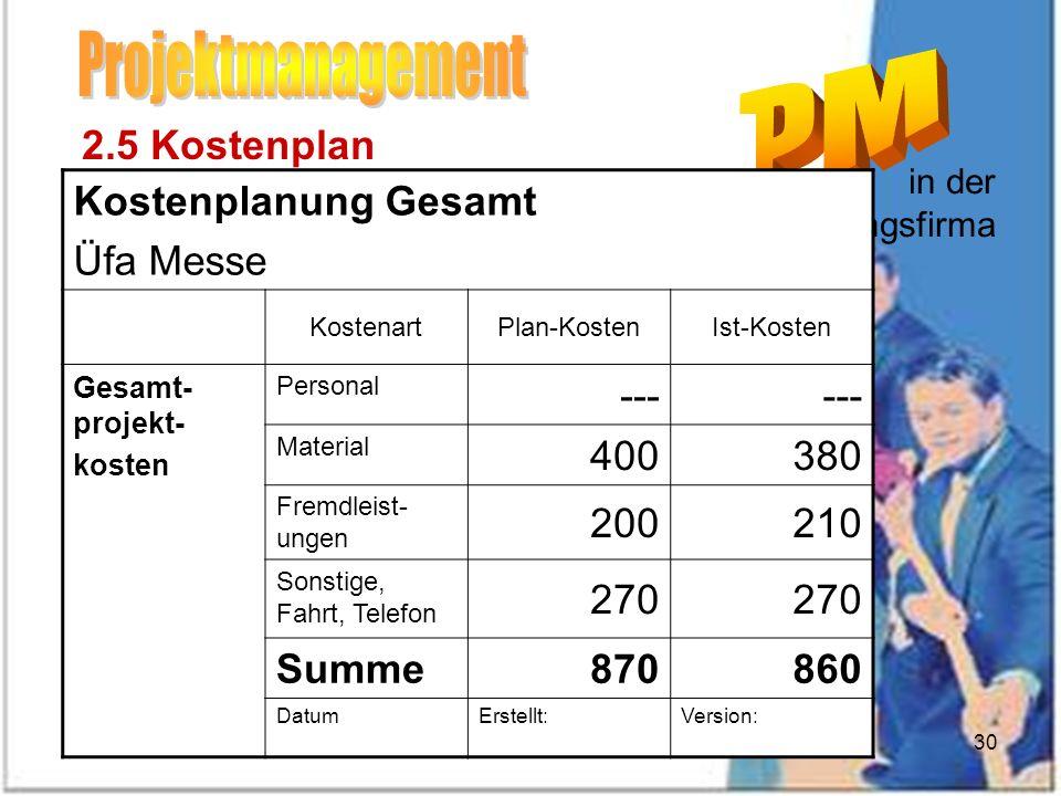 Projektmanagement 2.5 Kostenplan Kostenplanung Gesamt Üfa Messe ---