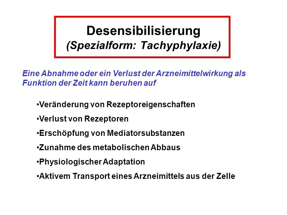Desensibilisierung (Spezialform: Tachyphylaxie)