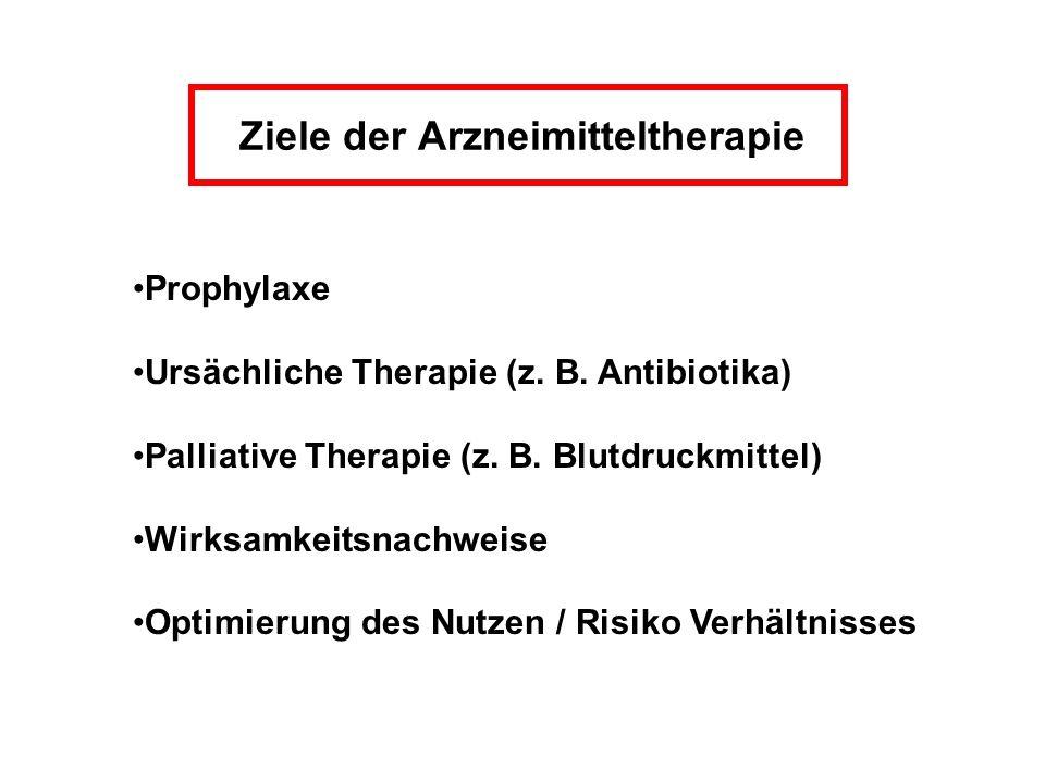 Ziele der Arzneimitteltherapie