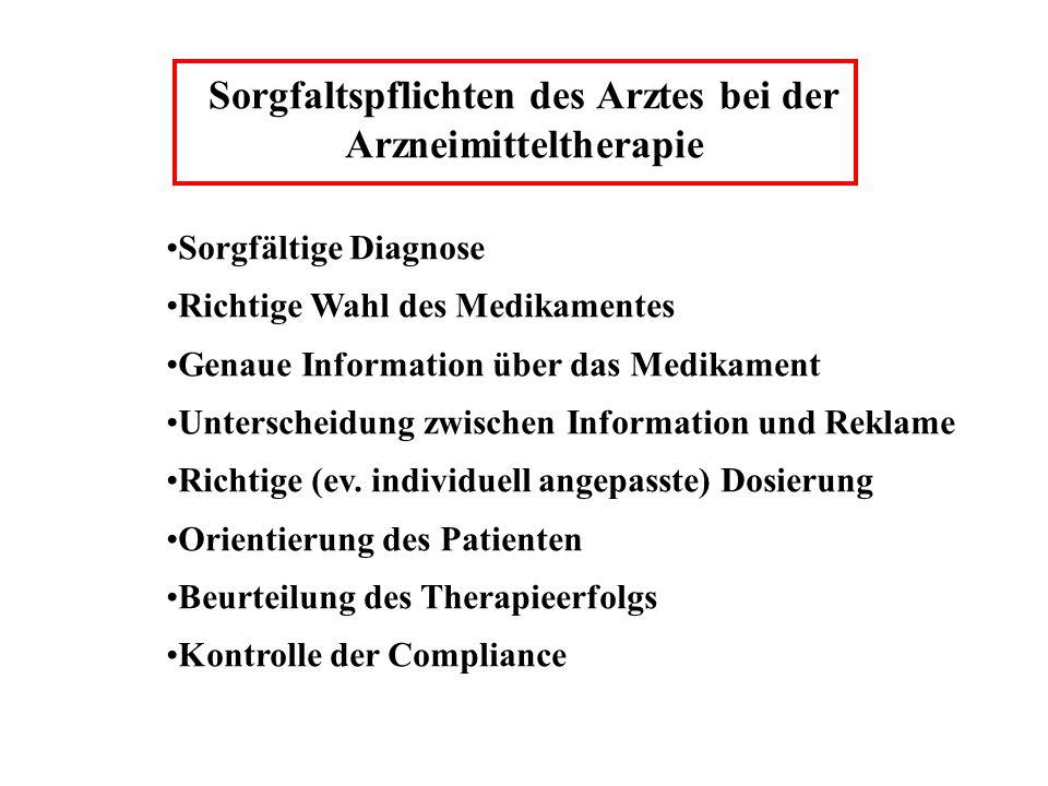 Sorgfaltspflichten des Arztes bei der Arzneimitteltherapie