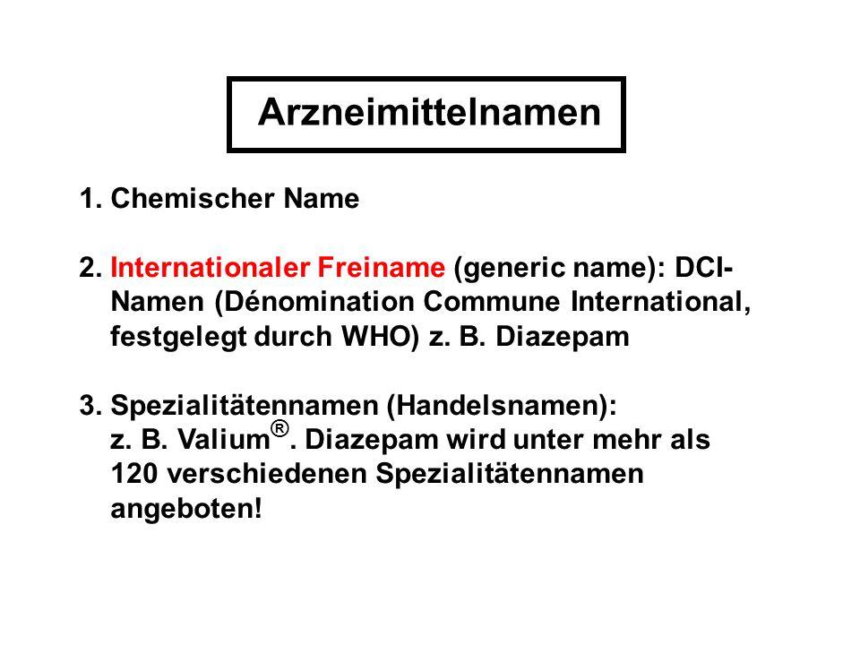 Arzneimittelnamen 1. Chemischer Name