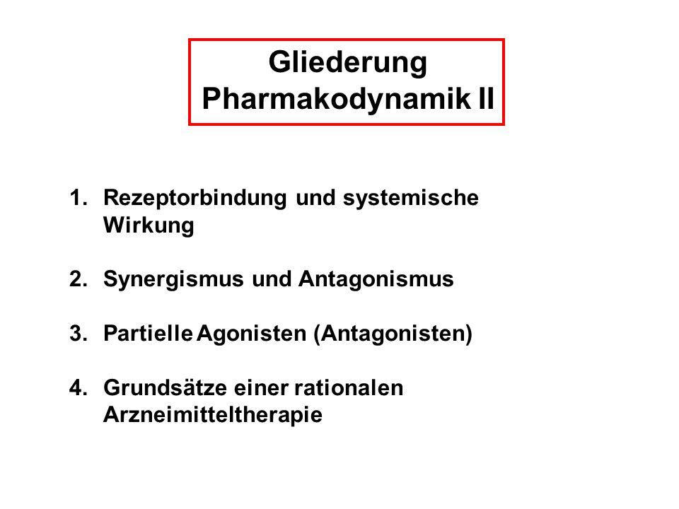 Gliederung Pharmakodynamik II