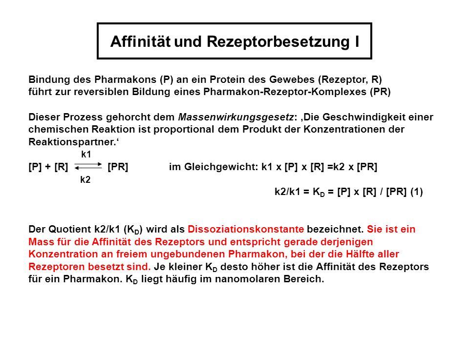 Affinität und Rezeptorbesetzung I
