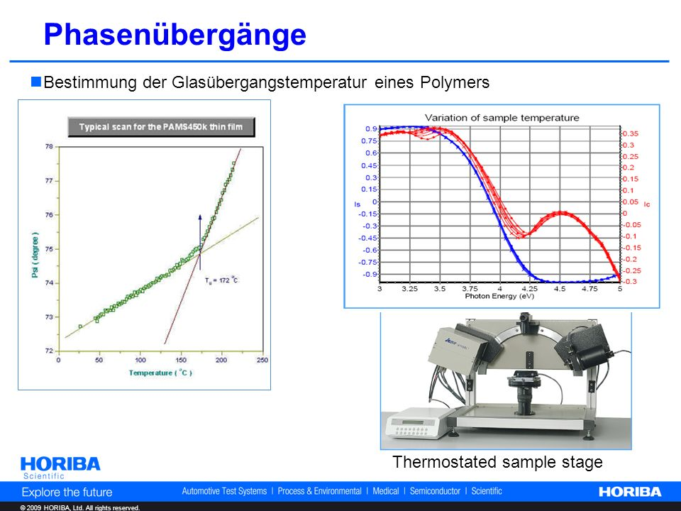 Thermostated sample stage