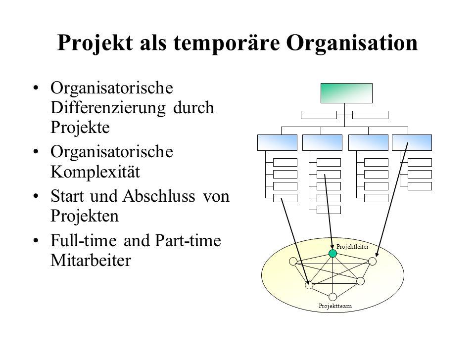Projekt als temporäre Organisation