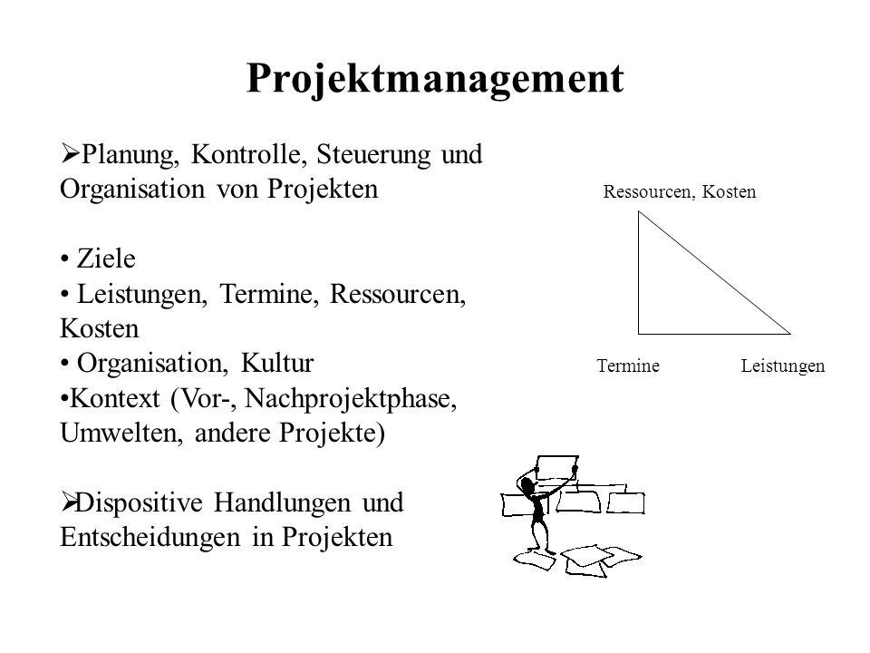 Projektmanagement Planung, Kontrolle, Steuerung und Organisation von Projekten. Ziele. Leistungen, Termine, Ressourcen, Kosten.