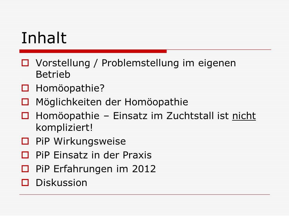 Inhalt Vorstellung / Problemstellung im eigenen Betrieb Homöopathie