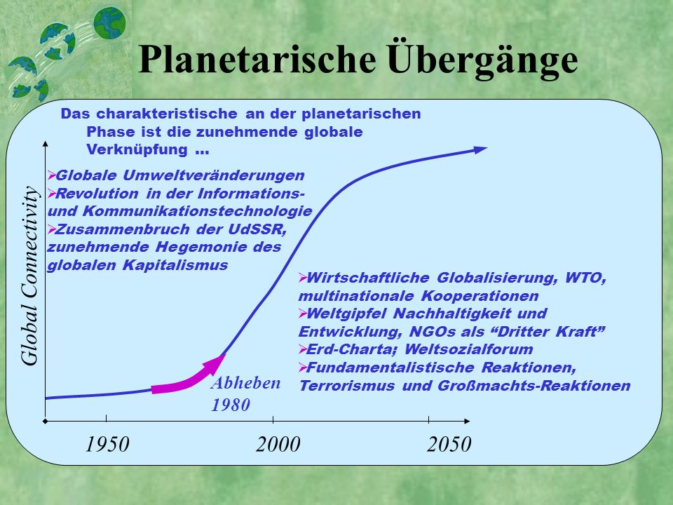 Planetarische Übergänge