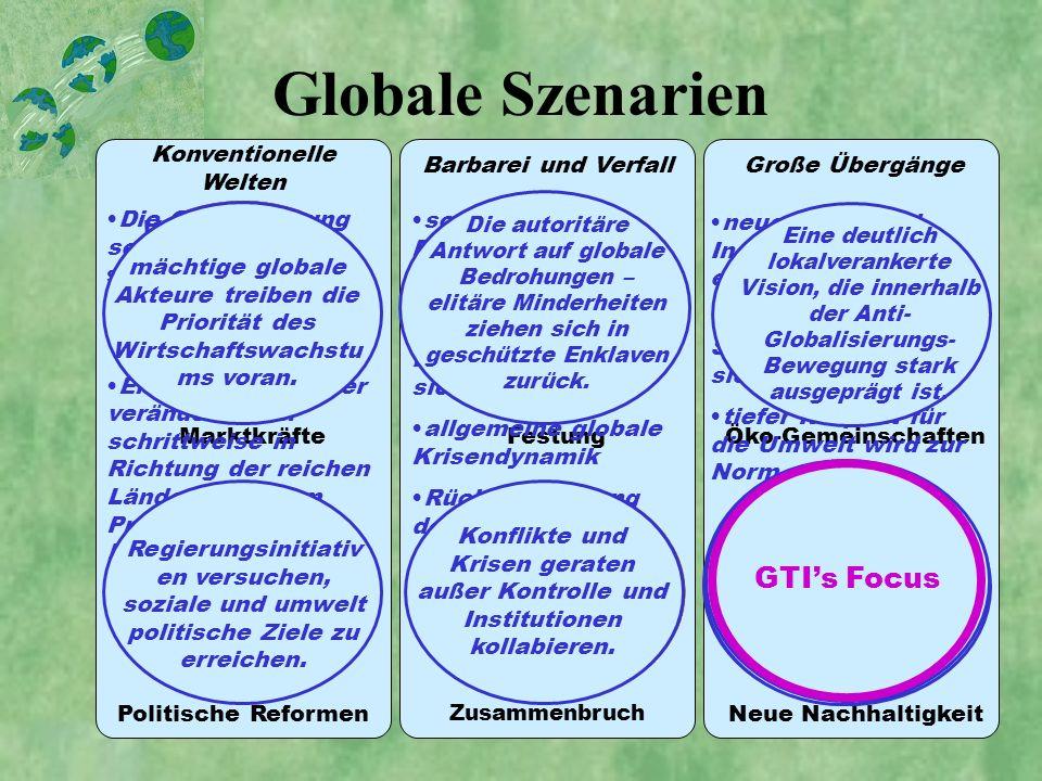 Konventionelle Welten
