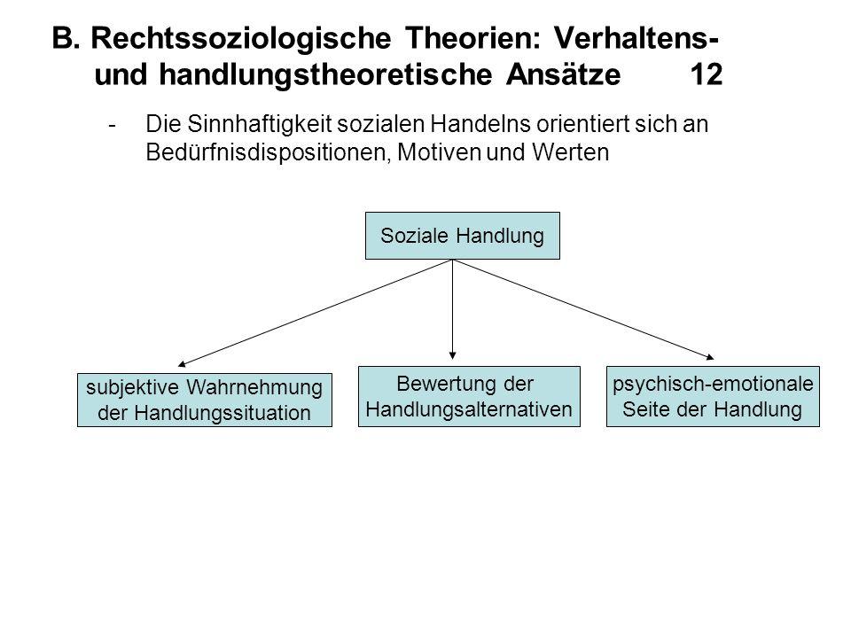 B. Rechtssoziologische Theorien: Verhaltens- und handlungstheoretische Ansätze 12