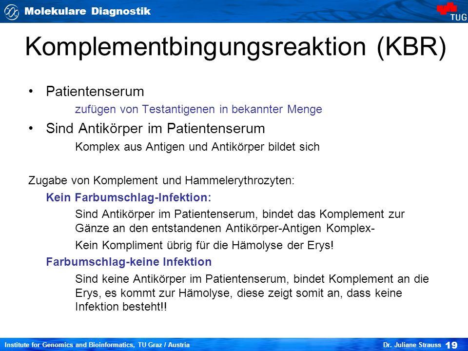 Komplementbingungsreaktion (KBR)