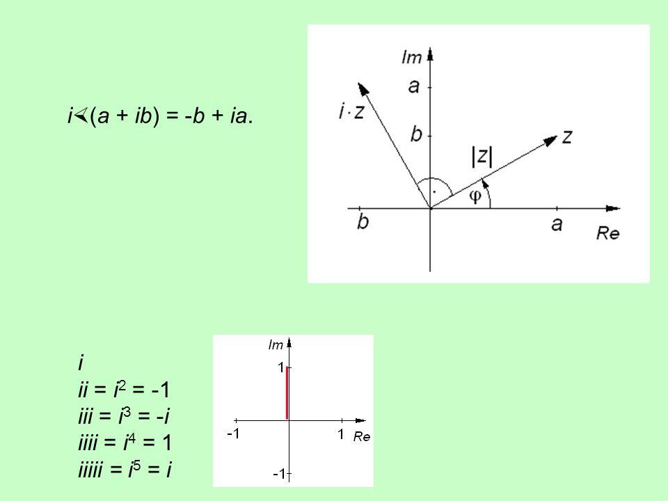 i(a + ib) = -b + ia. i ii = i2 = -1 iii = i3 = -i iiii = i4 = 1 iiiii = i5 = i