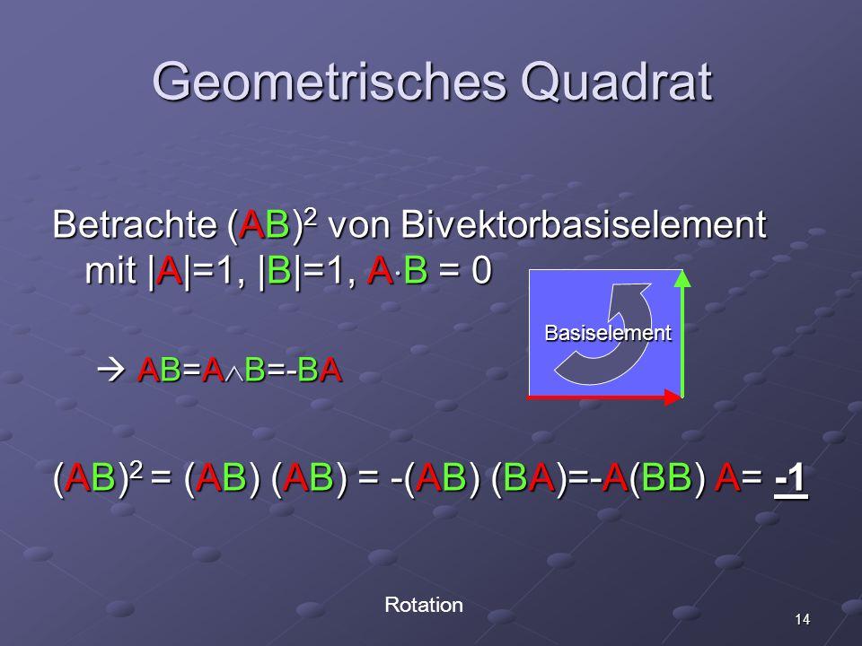 Geometrisches Quadrat
