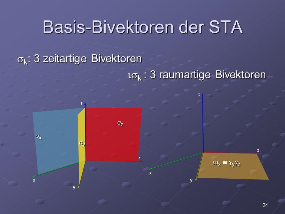Basis-Bivektoren der STA
