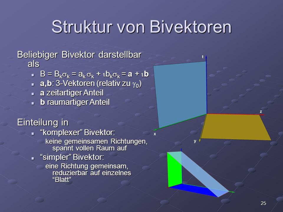 Struktur von Bivektoren
