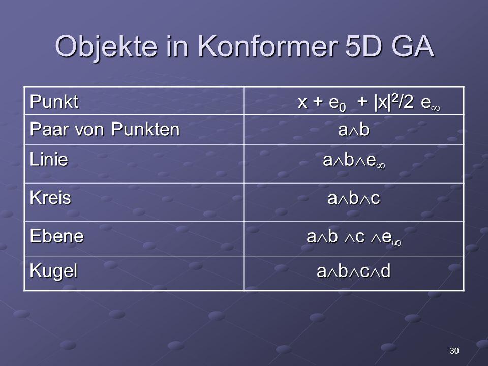 Objekte in Konformer 5D GA