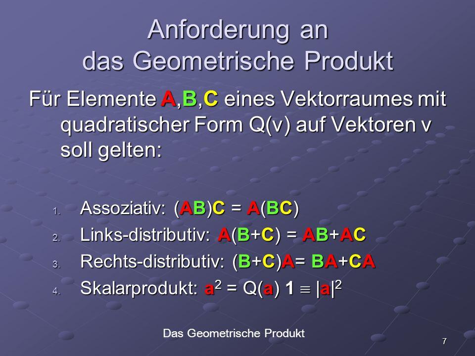 Anforderung an das Geometrische Produkt