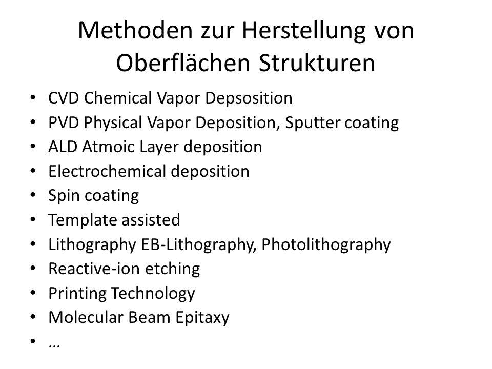 Methoden zur Herstellung von Oberflächen Strukturen