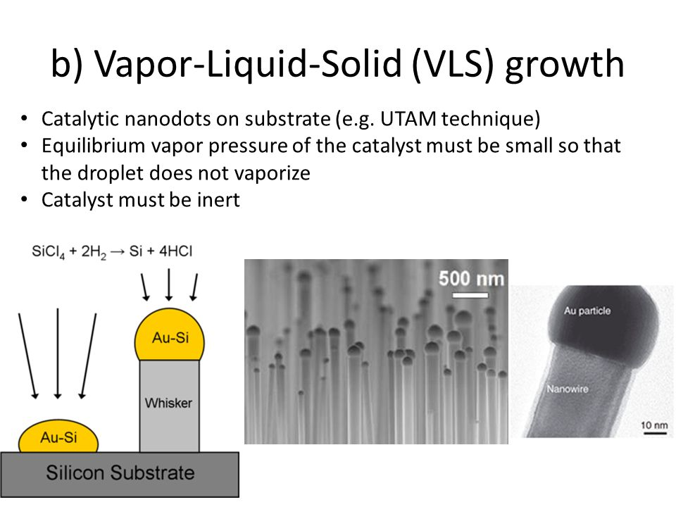 b) Vapor-Liquid-Solid (VLS) growth