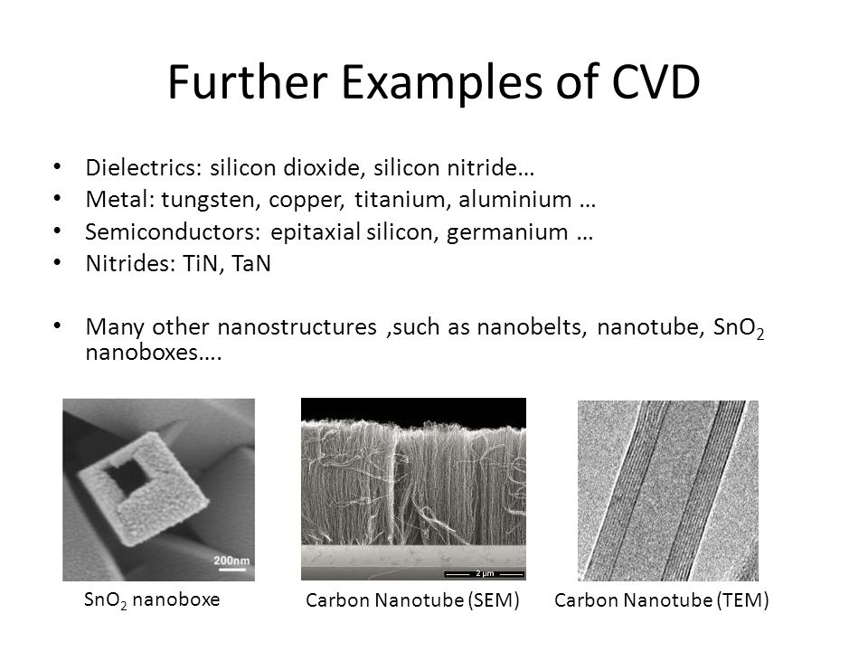 Further Examples of CVD