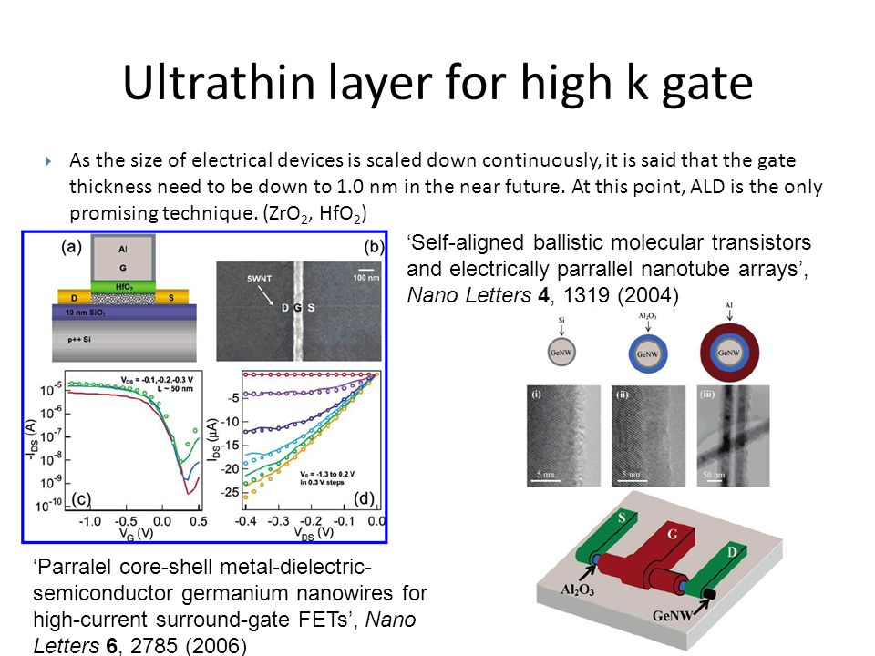 Ultrathin layer for high k gate