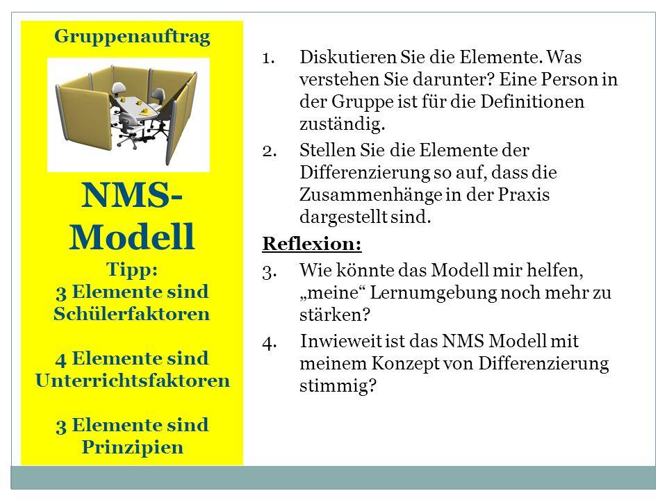 NMS-Modell Gruppenauftrag Tipp: 3 Elemente sind Schülerfaktoren