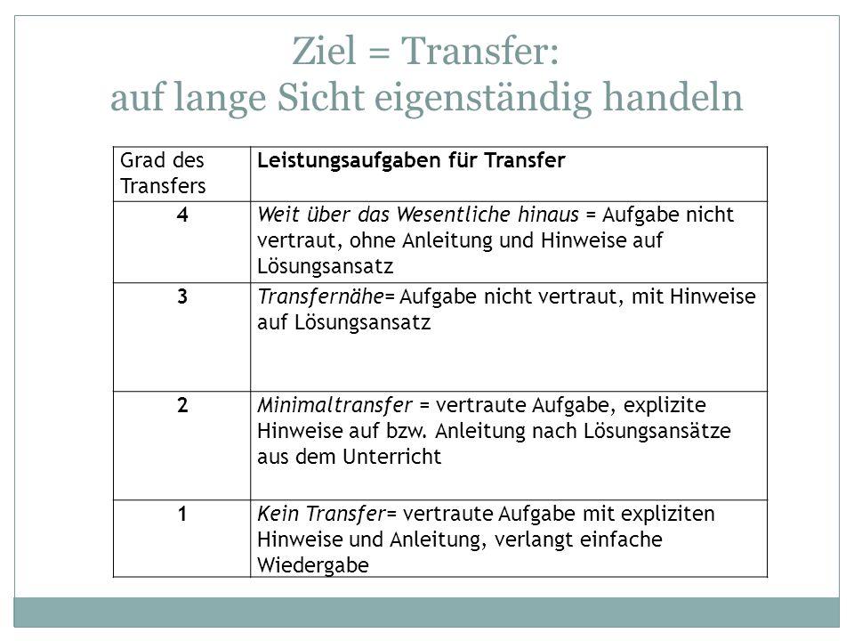 Ziel = Transfer: auf lange Sicht eigenständig handeln