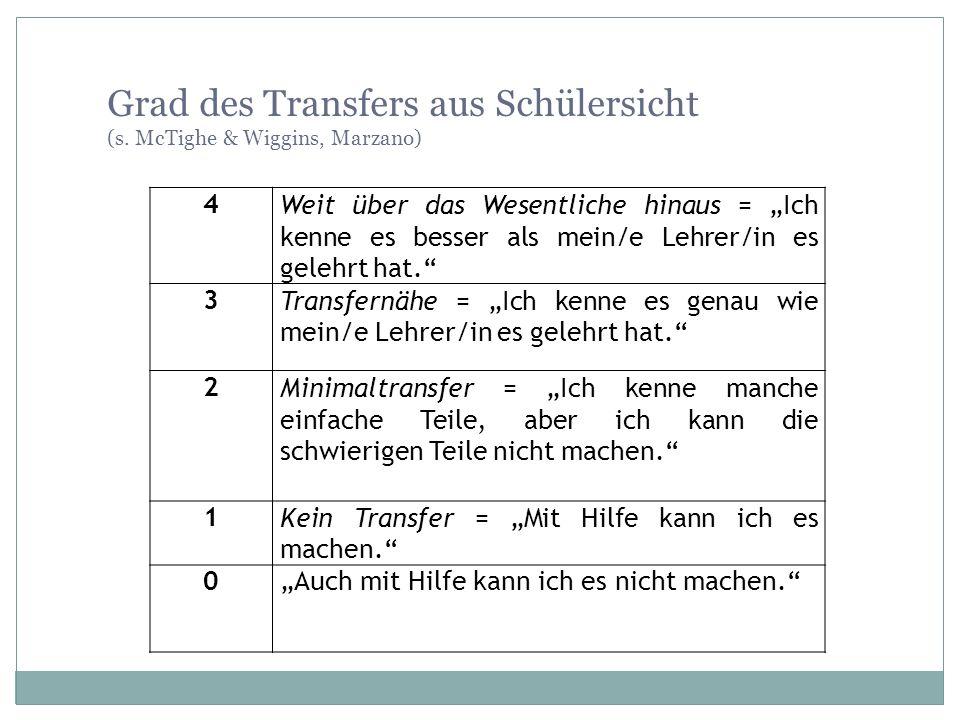 Grad des Transfers aus Schülersicht