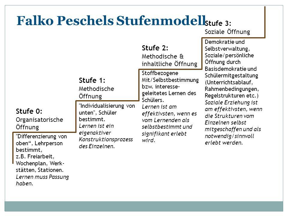 Falko Peschels Stufenmodell