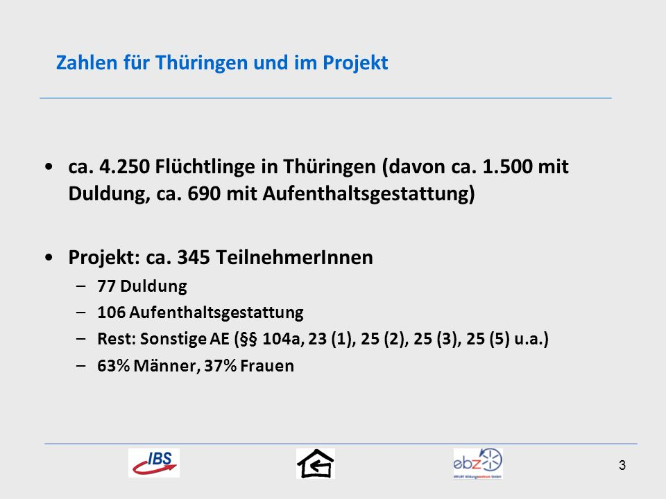 Zahlen für Thüringen und im Projekt
