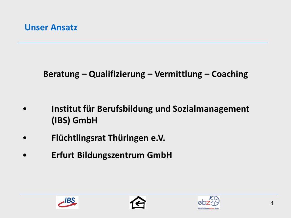 Beratung – Qualifizierung – Vermittlung – Coaching