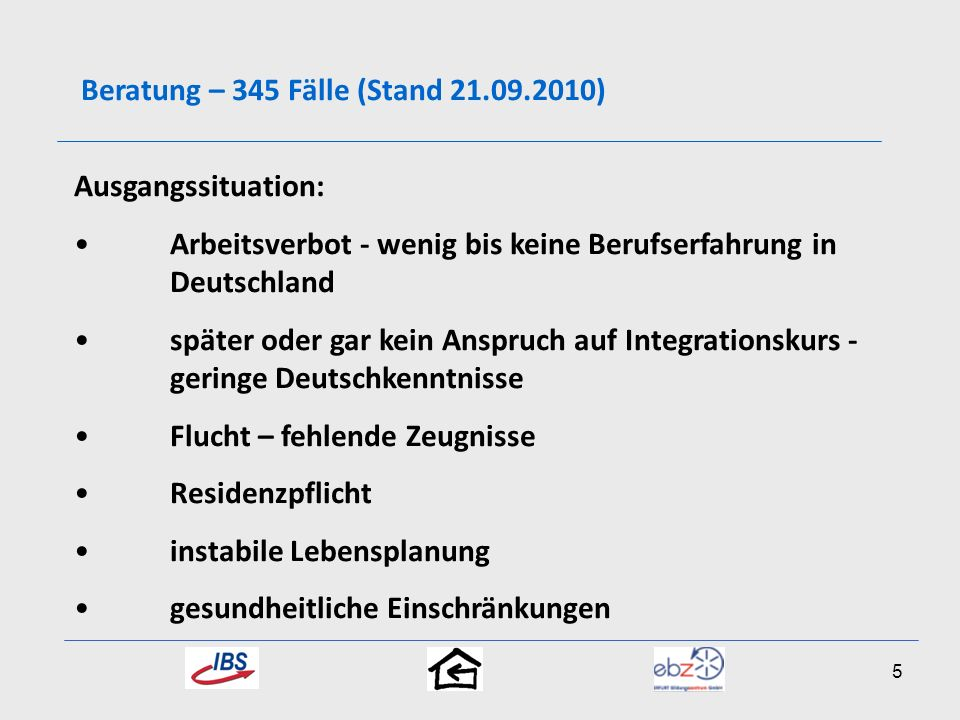 Beratung – 345 Fälle (Stand 21.09.2010) Ausgangssituation: