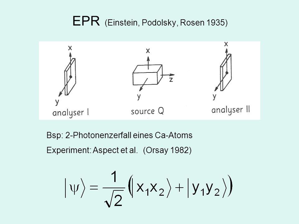 EPR (Einstein, Podolsky, Rosen 1935)