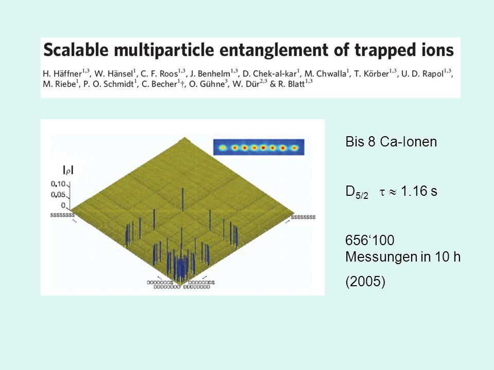 Bis 8 Ca-Ionen D5/2   1.16 s 656'100 Messungen in 10 h (2005)