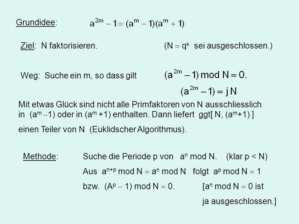 Grundidee: Ziel: N faktorisieren. Weg: Suche ein m, so dass gilt. (N  qk sei ausgeschlossen.)