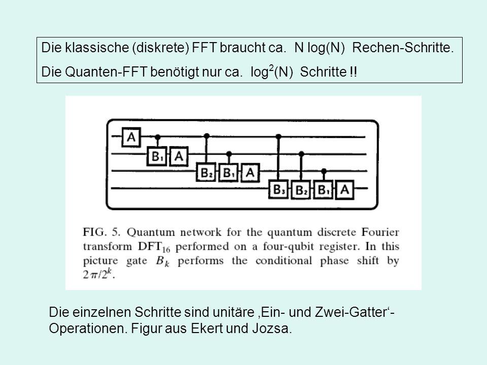 Die klassische (diskrete) FFT braucht ca. N log(N) Rechen-Schritte.