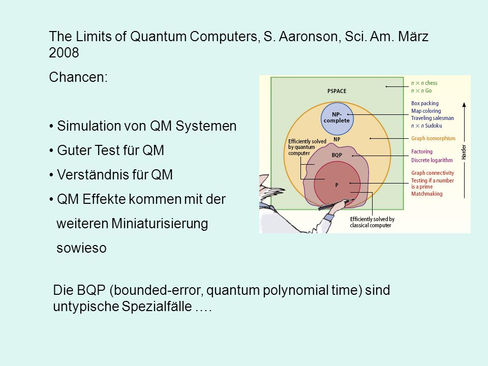 The Limits of Quantum Computers, S. Aaronson, Sci. Am. März 2008