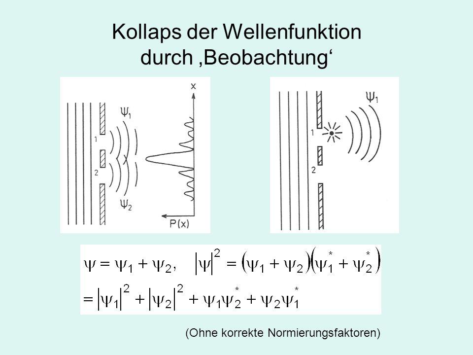 Kollaps der Wellenfunktion durch 'Beobachtung'