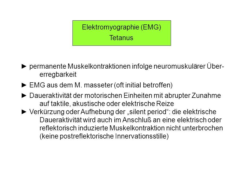 Elektromyographie (EMG)
