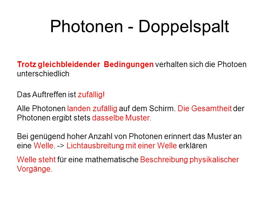 Photonen - Doppelspalt