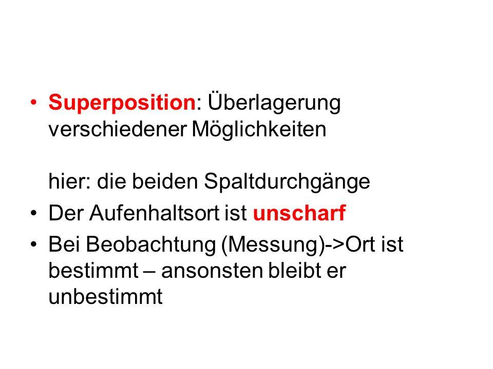 Superposition: Überlagerung verschiedener Möglichkeiten hier: die beiden Spaltdurchgänge