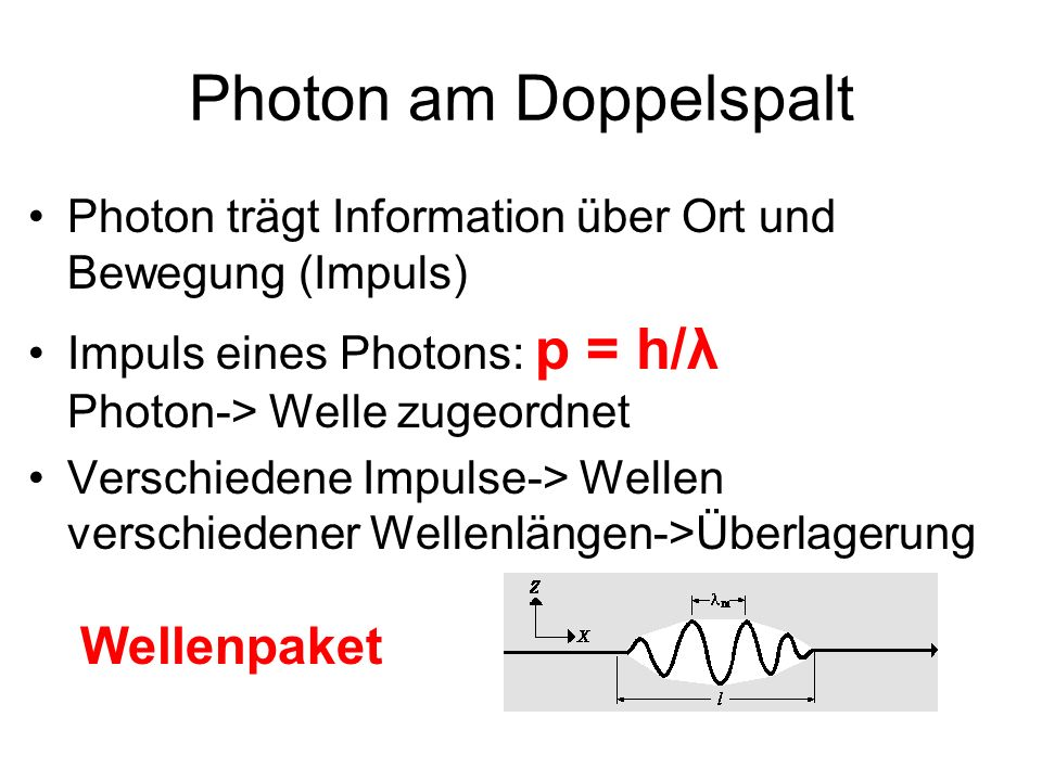 Photon am Doppelspalt Wellenpaket