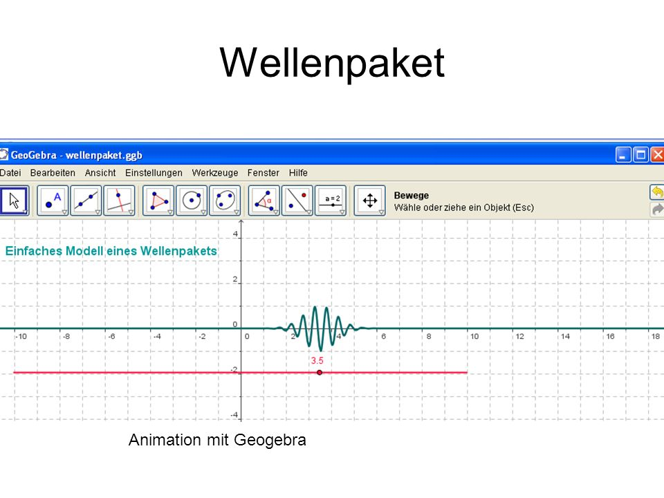 Wellenpaket Animation mit Geogebra