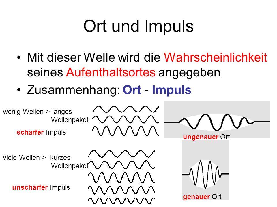 Ort und Impuls Mit dieser Welle wird die Wahrscheinlichkeit seines Aufenthaltsortes angegeben. Zusammenhang: Ort - Impuls.