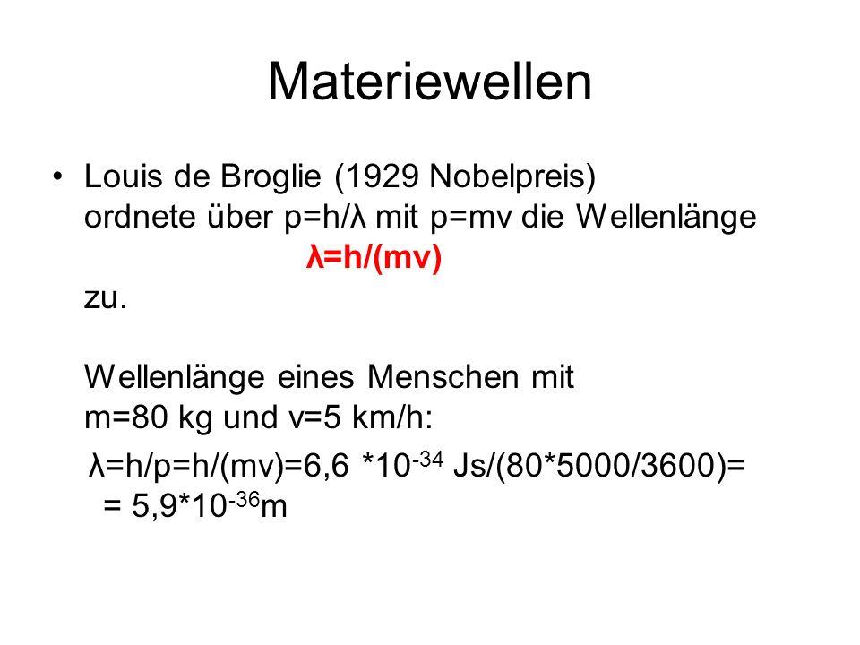 Materiewellen