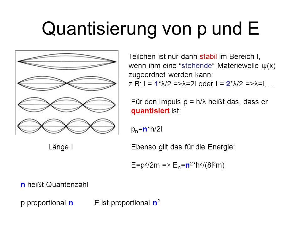 Quantisierung von p und E