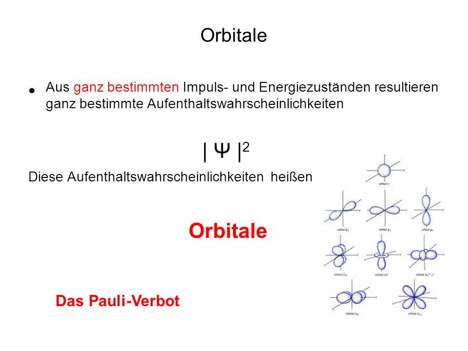 Orbitale Aus ganz bestimmten Impuls- und Energiezuständen resultieren ganz bestimmte Aufenthaltswahrscheinlichkeiten.