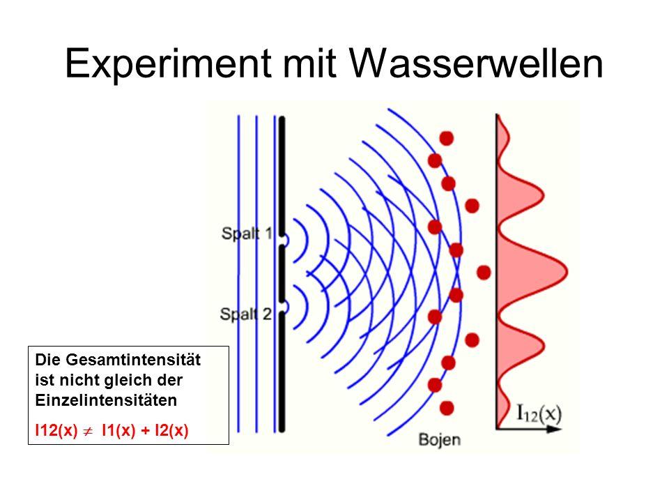 Experiment mit Wasserwellen